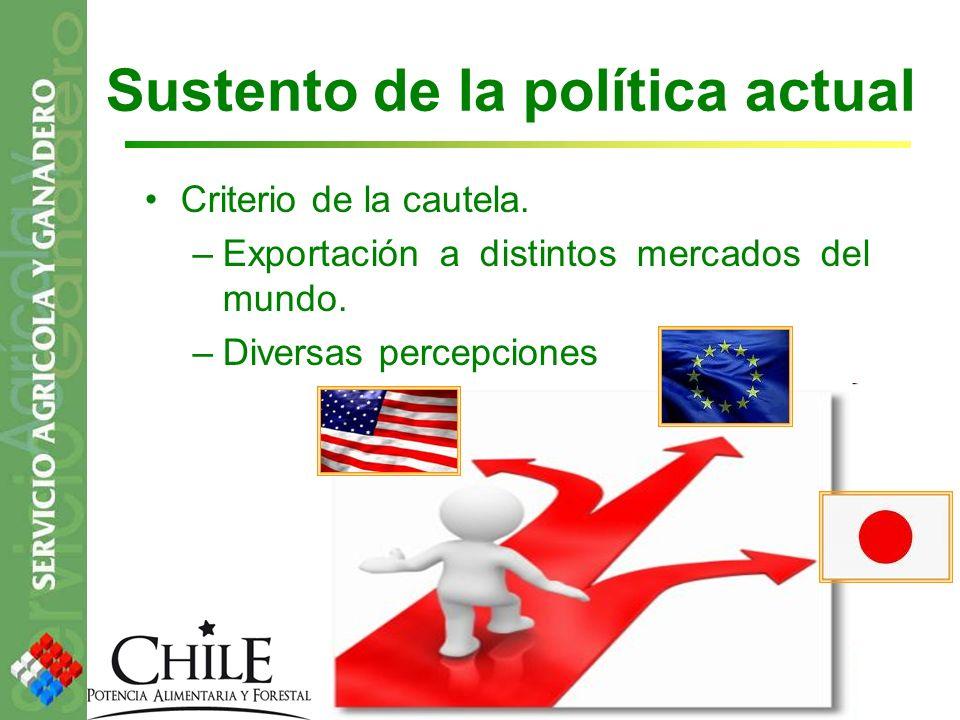 Sustento de la política actual Criterio de la cautela. –Exportación a distintos mercados del mundo. –Diversas percepciones