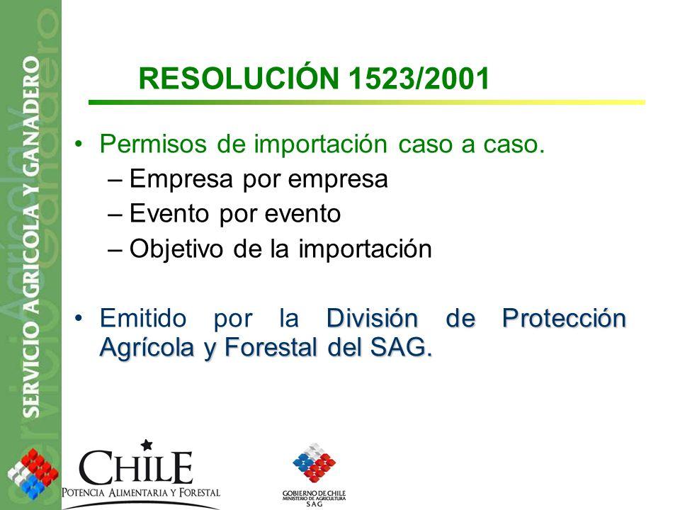 RESOLUCIÓN 1523/2001 Permisos de importación caso a caso. –Empresa por empresa –Evento por evento –Objetivo de la importación División de Protección A