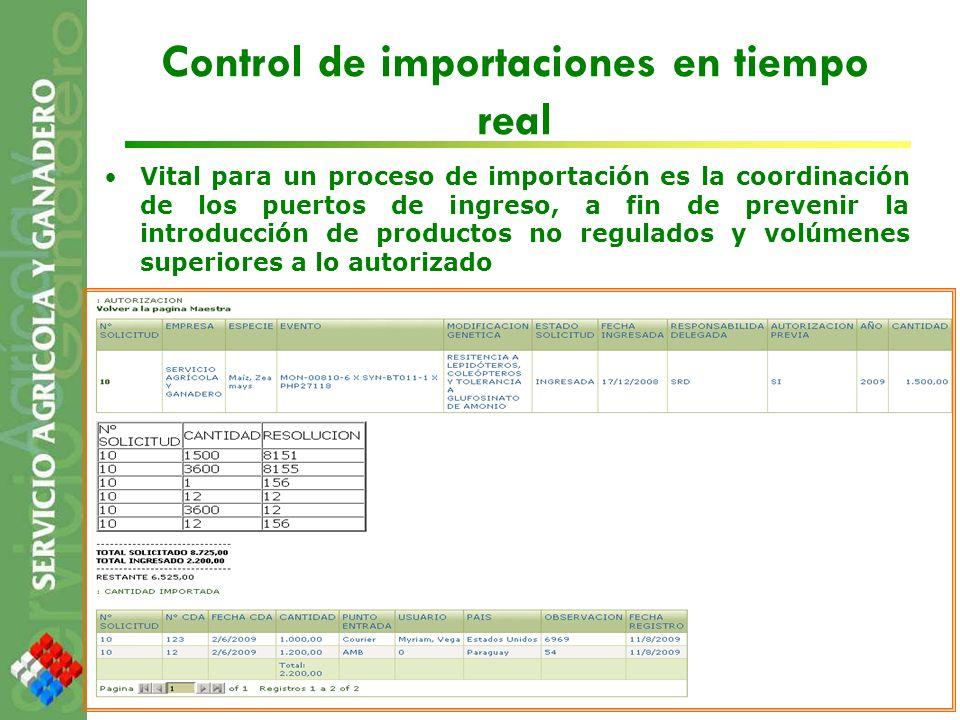 Control de importaciones en tiempo real Vital para un proceso de importación es la coordinación de los puertos de ingreso, a fin de prevenir la introd