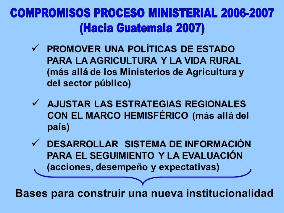 PROMOVER UNA POLÍTICAS DE ESTADO PARA LA AGRICULTURA Y LA VIDA RURAL (más allá de los Ministerios de Agricultura y del sector público) DESARROLLAR SISTEMA DE INFORMACIÓN PARA EL SEGUIMIENTO Y LA EVALUACIÓN (acciones, desempeño y expectativas) AJUSTAR LAS ESTRATEGIAS REGIONALES CON EL MARCO HEMISFÉRICO (más allá del país) Bases para construir una nueva institucionalidad