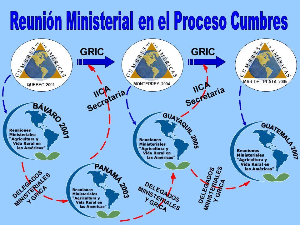 MONTERREY 2004 QUEBEC 2001 MAR DEL PLATA 2005 DELEGADOS MINISTERIALES Y GRICA GRIC DELEGADOS MINISTERIALES Y GRICA GRIC IICA Secretaría DELEGADOS MINI