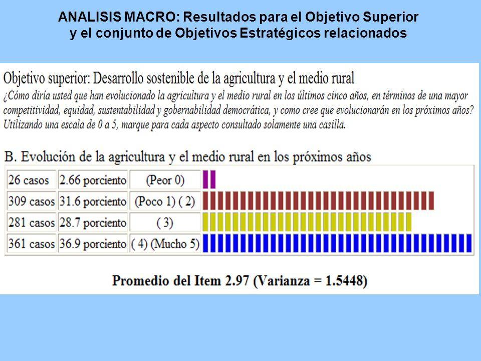 ANALISIS MACRO: Resultados para el Objetivo Superior y el conjunto de Objetivos Estratégicos relacionados