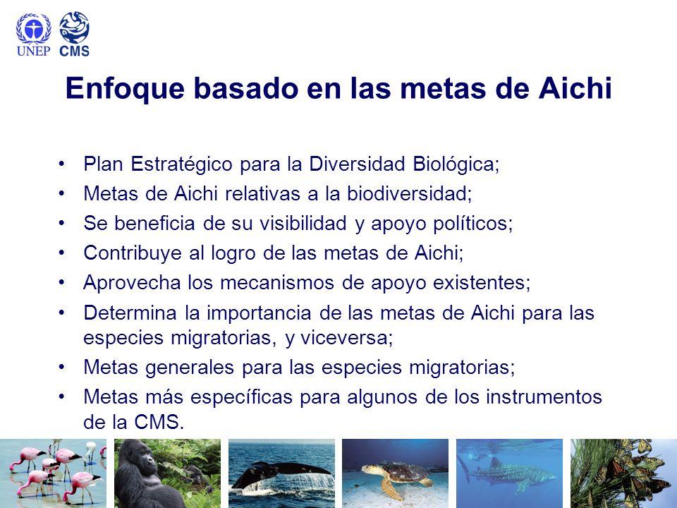 Enfoque basado en las metas de Aichi Plan Estratégico para la Diversidad Biológica; Metas de Aichi relativas a la biodiversidad; Se beneficia de su vi