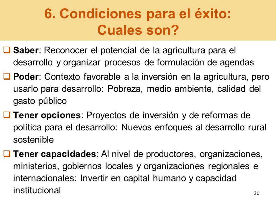 30 6. Condiciones para el éxito: Cuales son? Saber: Reconocer el potencial de la agricultura para el desarrollo y organizar procesos de formulación de