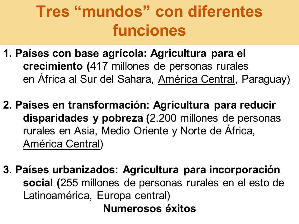 Tres mundos con diferentes funciones 1. Países con base agrícola: Agricultura para el crecimiento (417 millones de personas rurales en África al Sur d