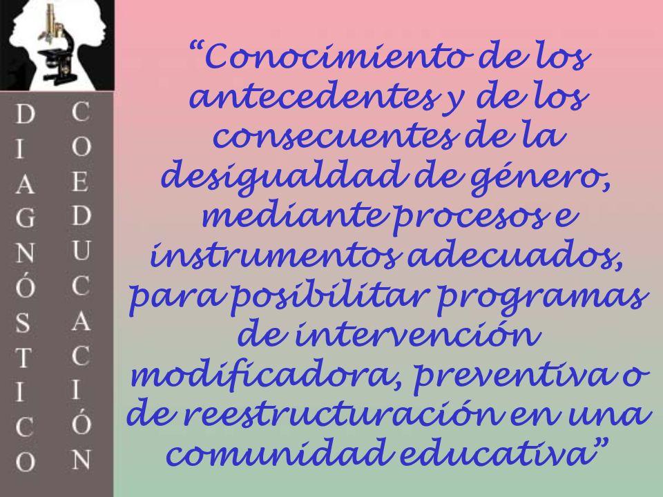 Conocimiento de los antecedentes y de los consecuentes de la desigualdad de género, mediante procesos e instrumentos adecuados, para posibilitar progr