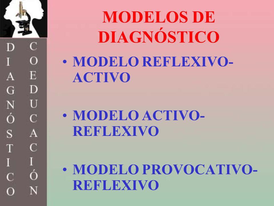 MODELOS DE DIAGNÓSTICO MODELO REFLEXIVO- ACTIVO MODELO ACTIVO- REFLEXIVO MODELO PROVOCATIVO- REFLEXIVO