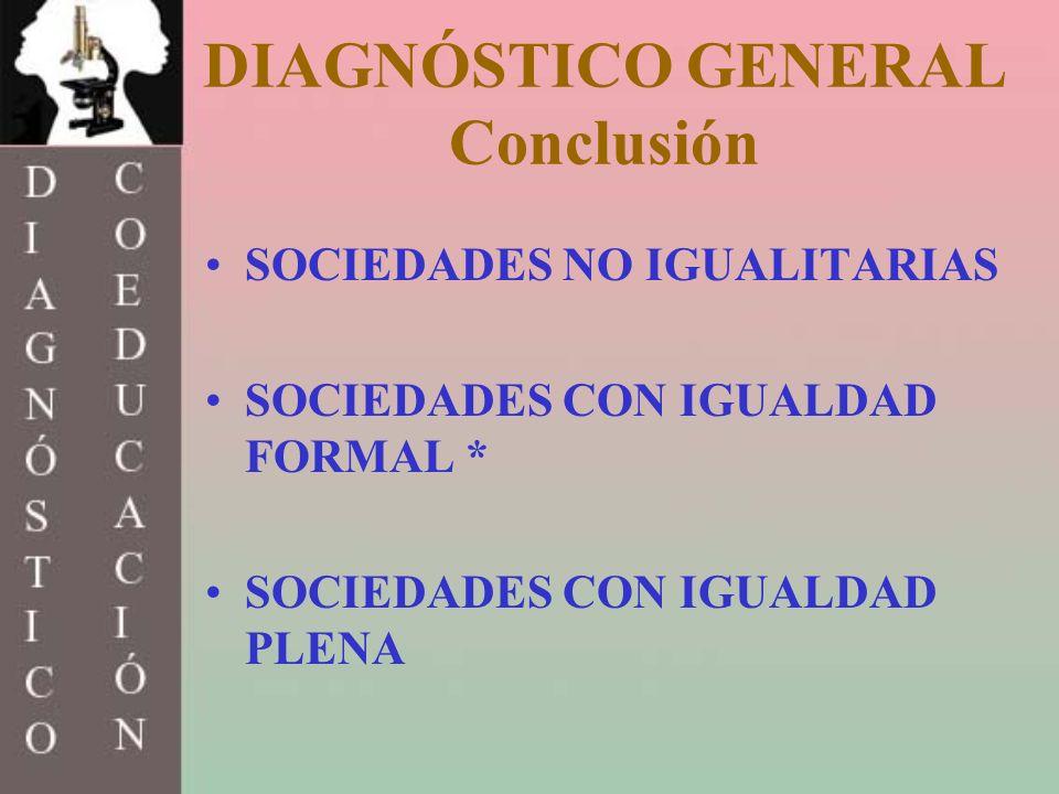 DIAGNÓSTICO GENERAL Conclusión SOCIEDADES NO IGUALITARIAS SOCIEDADES CON IGUALDAD FORMAL * SOCIEDADES CON IGUALDAD PLENA
