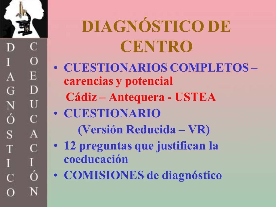 DIAGNÓSTICO DE CENTRO CUESTIONARIOS COMPLETOS – carencias y potencial Cádiz – Antequera - USTEA CUESTIONARIO (Versión Reducida – VR) 12 preguntas que