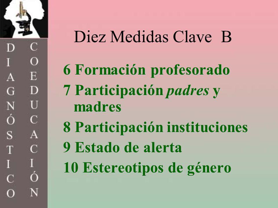 Diez Medidas Clave B 6 Formación profesorado 7 Participación padres y madres 8 Participación instituciones 9 Estado de alerta 10 Estereotipos de géner