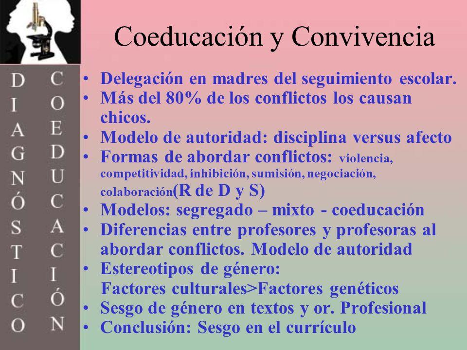 Coeducación y Convivencia Delegación en madres del seguimiento escolar. Más del 80% de los conflictos los causan chicos. Modelo de autoridad: discipli
