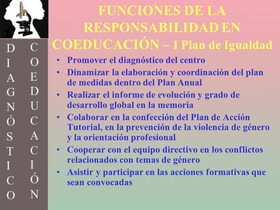 FUNCIONES DE LA RESPONSABILIDAD EN COEDUCACIÓN – I Plan de Igualdad Promover el diagnóstico del centro Dinamizar la elaboración y coordinación del pla