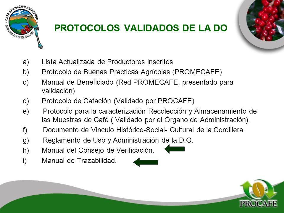 a)Lista Actualizada de Productores inscritos b)Protocolo de Buenas Practicas Agrícolas (PROMECAFE) c)Manual de Beneficiado (Red PROMECAFE, presentado