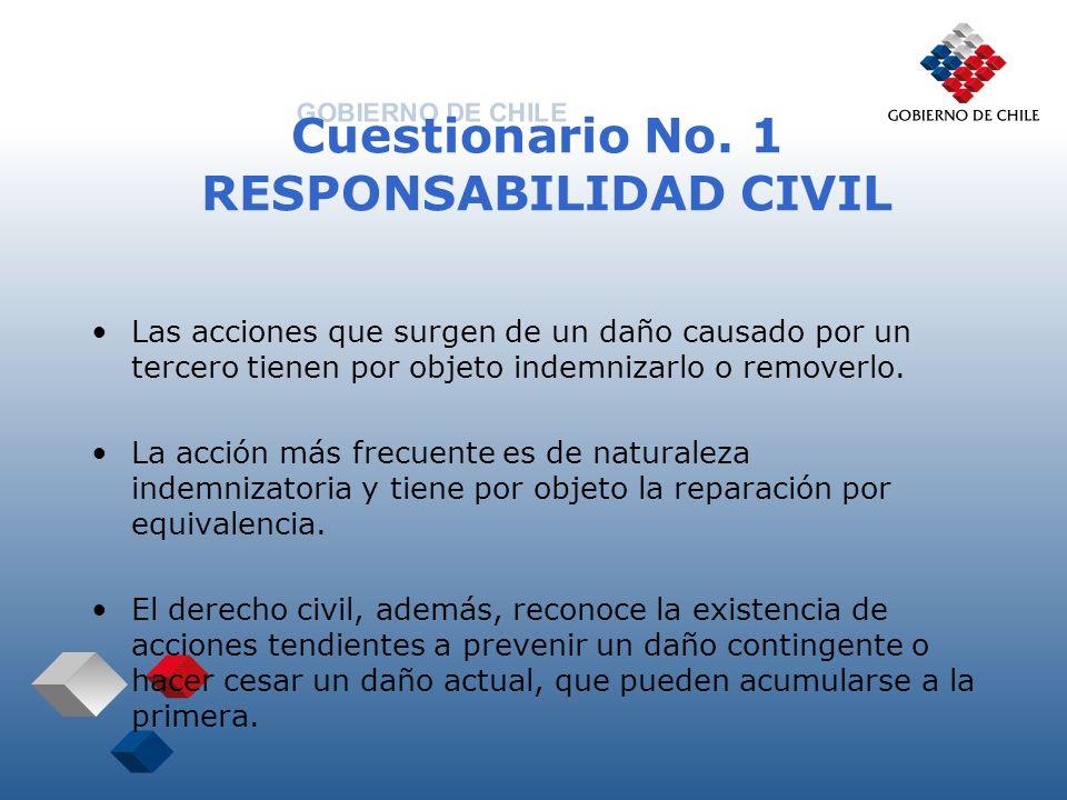 Cuestionario No. 1 RESPONSABILIDAD CIVIL Las acciones que surgen de un daño causado por un tercero tienen por objeto indemnizarlo o removerlo. La acci