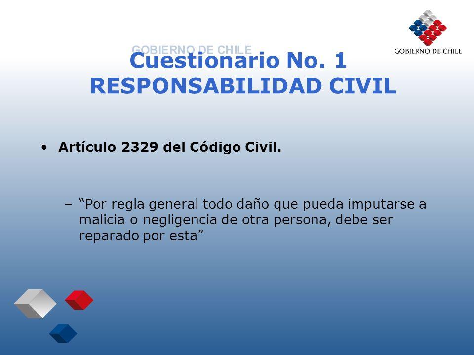 Cuestionario No. 1 RESPONSABILIDAD CIVIL Artículo 2329 del Código Civil. –Por regla general todo daño que pueda imputarse a malicia o negligencia de o