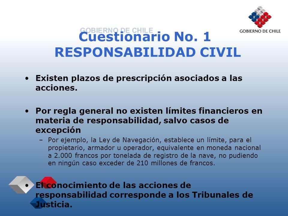 Cuestionario No. 1 RESPONSABILIDAD CIVIL Existen plazos de prescripción asociados a las acciones. Por regla general no existen límites financieros en