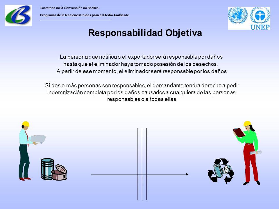 Secretaría de la Convención de Basilea Programa de la Naciones Unidas para el Medio Ambiente ___________________________________ Responsabilidad Objetiva La persona que notifica o el exportador será responsable por daños hasta que el eliminador haya tomado posesión de los desechos.