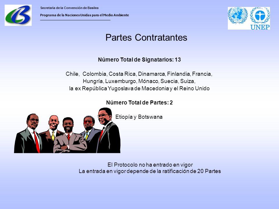 Secretaría de la Convención de Basilea Programa de la Naciones Unidas para el Medio Ambiente ___________________________________ Partes Contratantes Número Total de Signatarios: 13 Chile, Colombia, Costa Rica, Dinamarca, Finlandia, Francia, Hungría, Luxemburgo, Mónaco, Suecia, Suiza, la ex República Yugoslava de Macedonia y el Reino Unido Número Total de Partes: 2 Etiopía y Botswana El Protocolo no ha entrado en vigor La entrada en vigor depende de la ratificación de 20 Partes