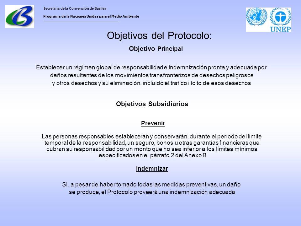Secretaría de la Convención de Basilea Programa de la Naciones Unidas para el Medio Ambiente ___________________________________ Objetivos del Protocolo: Establecer un régimen global de responsabilidad e indemnización pronta y adecuada por daños resultantes de los movimientos transfronterizos de desechos peligrosos y otros desechos y su eliminación, incluído el trafico ilícito de esos desechos Prevenir Las personas responsables establecerán y conservarán, durante el período del límite temporal de la responsabilidad, un seguro, bonos u otras garantías financieras que cubran su responsabilidad por un monto que no sea inferior a los límites mínimos especificados en el párrafo 2 del Anexo B Indemnizar Si, a pesar de haber tomado todas las medidas preventivas, un daño se produce, el Protocolo proveerá una indemnización adecuada Objetivos Subsidiarios Objetivo Principal