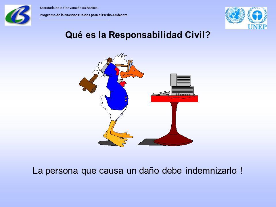 Secretaría de la Convención de Basilea Programa de la Naciones Unidas para el Medio Ambiente ___________________________________ Qué es la Responsabilidad Civil.