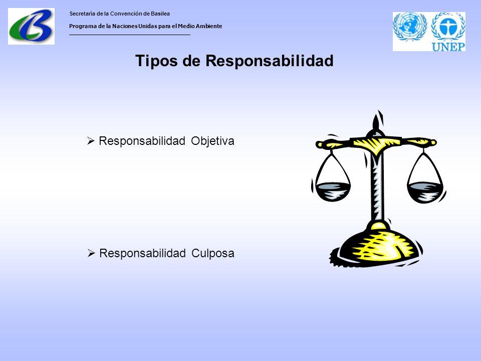 Secretaría de la Convención de Basilea Programa de la Naciones Unidas para el Medio Ambiente ___________________________________ Tipos de Responsabilidad Responsabilidad Objetiva Responsabilidad Culposa