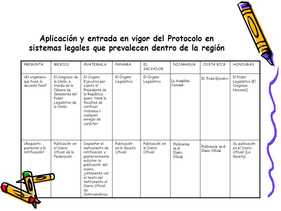 Aplicación y entrada en vigor del Protocolo en sistemas legales que prevalecen dentro de la región PREGUNTAMEXICOGUATEMALAPANAMAEL SALVADOR NICARAGUACOSTA RICAHONDURAS ¿El organismo que toma la decisión final.