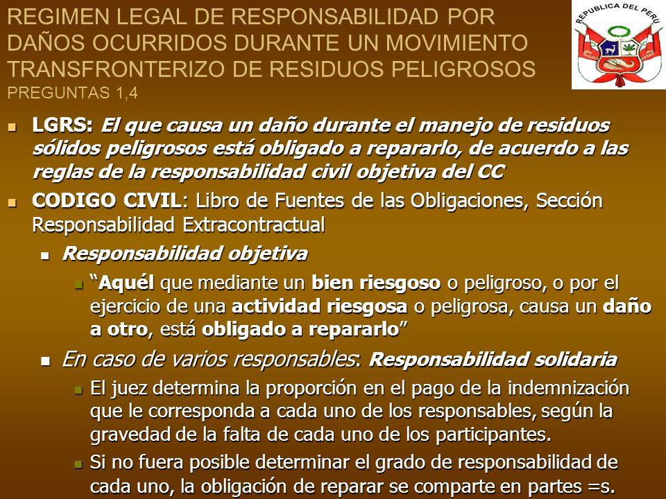 REGIMEN LEGAL DE RESPONSABILIDAD POR DAÑOS OCURRIDOS DURANTE UN MOVIMIENTO TRANSFRONTERIZO DE RESIDUOS PELIGROSOS PREGUNTAS 1,4 LGRS: El que causa un