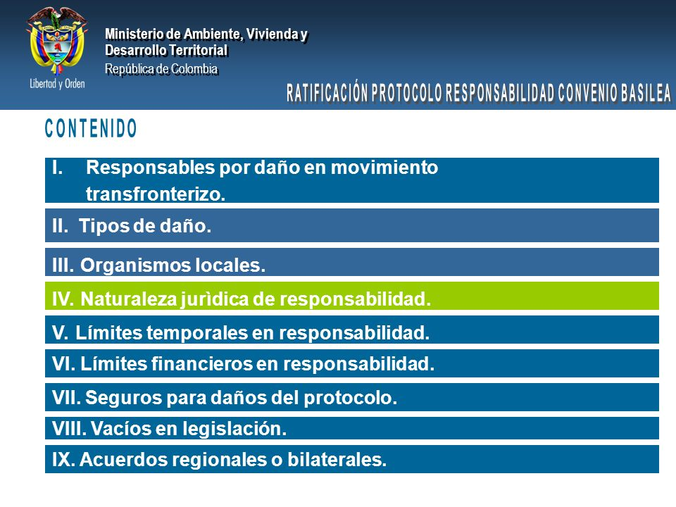 Ministerio de Ambiente, Vivienda y Desarrollo Territorial República de Colombia Ministerio de Ambiente, Vivienda y Desarrollo Territorial República de Colombia Del orden judicial Del orden judicial: Mediante los juicios de responsabilidad civil, en cabeza de las cortes nacionales.