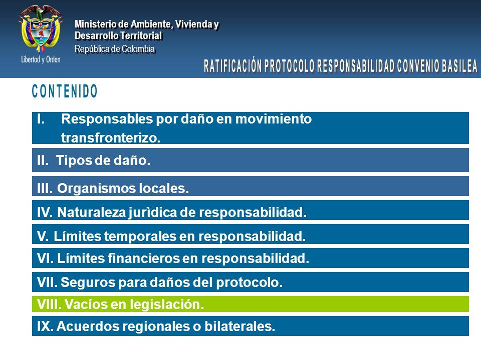 Ministerio de Ambiente, Vivienda y Desarrollo Territorial República de Colombia Ministerio de Ambiente, Vivienda y Desarrollo Territorial República de Colombia Obligatorio: Para todas aquellas actividades humanas que le puedan causar daño al ambiente y que requieran licencia ambiental.