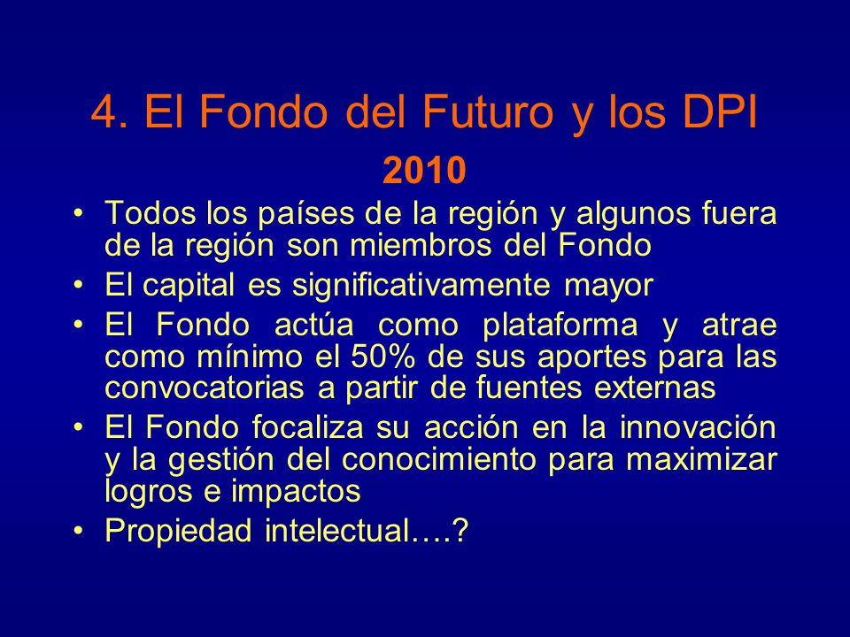 4. El Fondo del Futuro y los DPI 2010 Todos los países de la región y algunos fuera de la región son miembros del Fondo El capital es significativamen