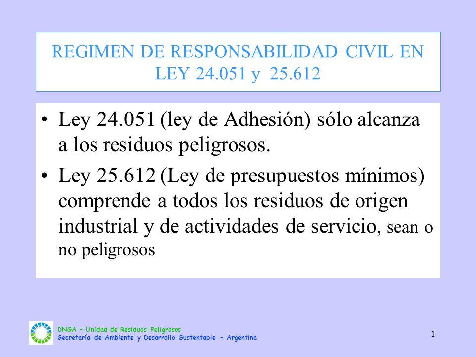DNGA – Unidad de Residuos Peligrosos Secretaría de Ambiente y Desarrollo Sustentable - Argentina 1 REGIMEN DE RESPONSABILIDAD CIVIL EN LEY 24.051 y 25