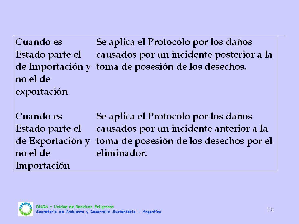 DNGA – Unidad de Residuos Peligrosos Secretaría de Ambiente y Desarrollo Sustentable - Argentina 10
