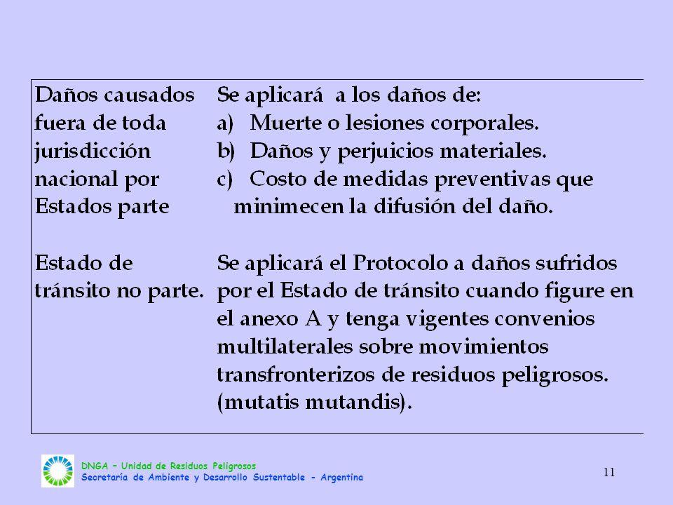 DNGA – Unidad de Residuos Peligrosos Secretaría de Ambiente y Desarrollo Sustentable - Argentina 11
