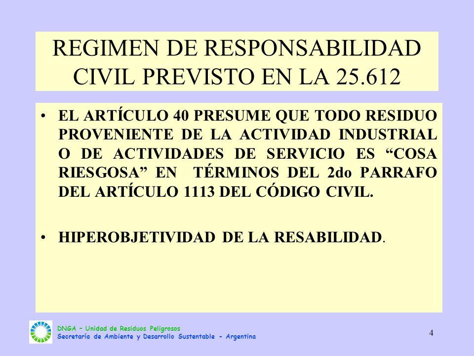 DNGA – Unidad de Residuos Peligrosos Secretaría de Ambiente y Desarrollo Sustentable - Argentina 4 REGIMEN DE RESPONSABILIDAD CIVIL PREVISTO EN LA 25.