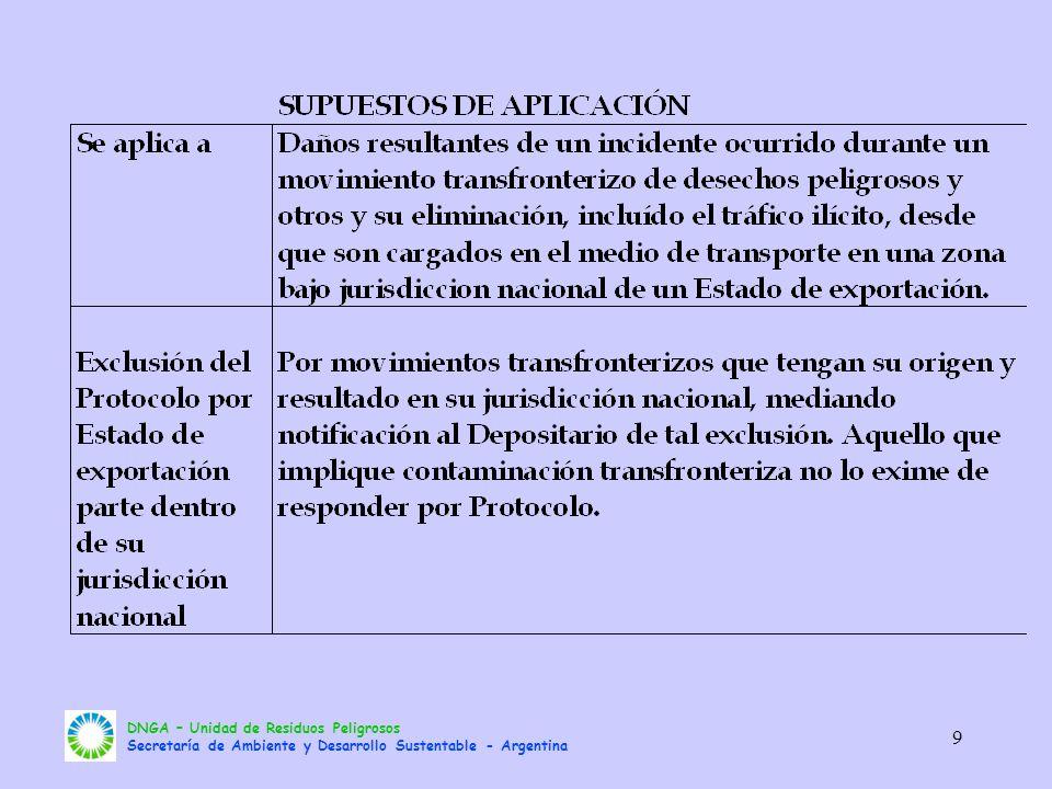 DNGA – Unidad de Residuos Peligrosos Secretaría de Ambiente y Desarrollo Sustentable - Argentina 9