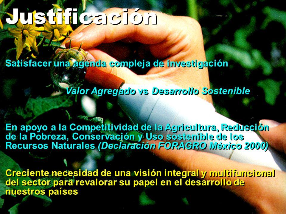Satisfacer una agenda compleja de investigación Valor Agregado vs Desarrollo Sostenible En apoyo a la Competitividad de la Agricultura, Reducción de l