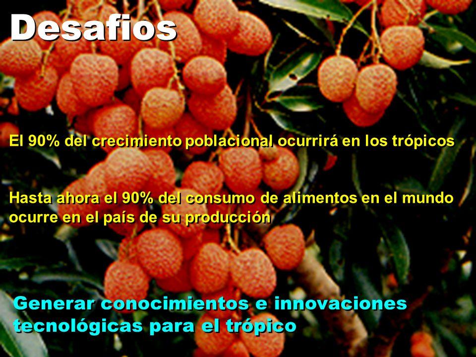 Desafios El 90% del crecimiento poblacional ocurrirá en los trópicos Hasta ahora el 90% del consumo de alimentos en el mundo ocurre en el país de su p