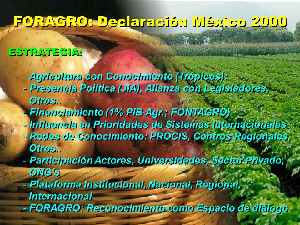 FORAGRO: Declaración México 2000 ESTRATEGIA: - Agricultura con Conocimiento (Trópicos): - Presencia Política (JIA), Alianza con Legisladores, Otros..