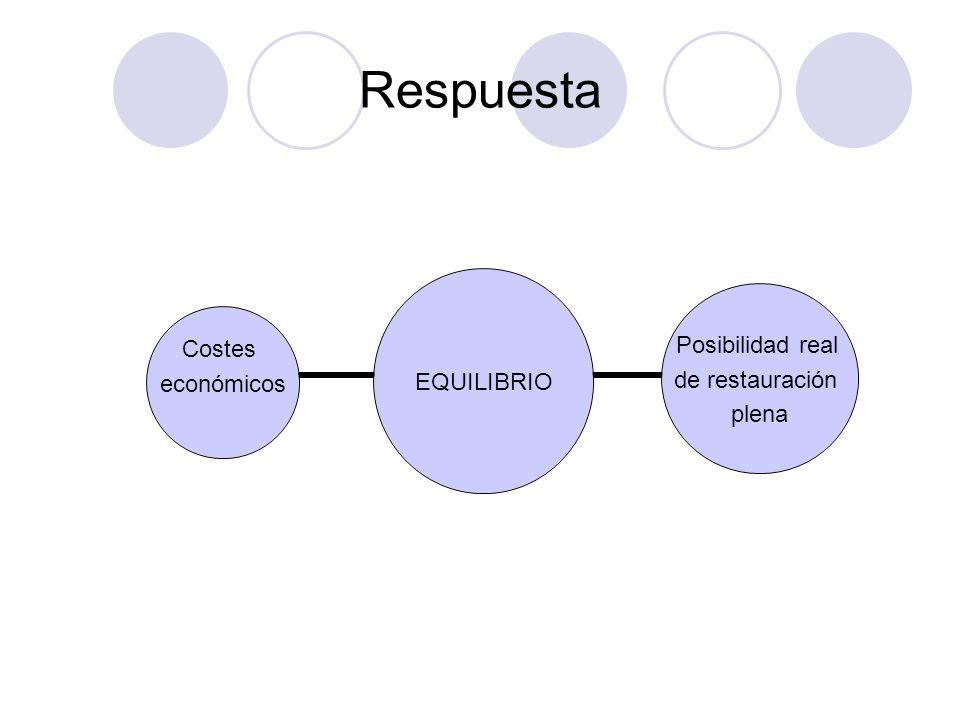 Respuesta EQUILIBRIO Posibilidad real de restauración plena Costes económicos
