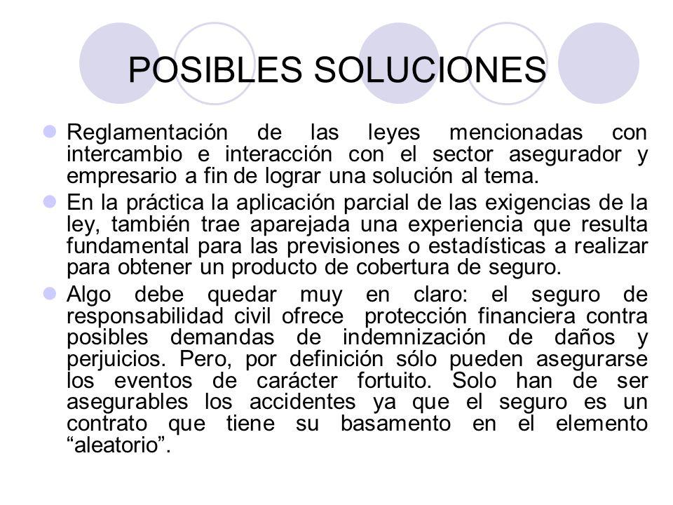POSIBLES SOLUCIONES Reglamentación de las leyes mencionadas con intercambio e interacción con el sector asegurador y empresario a fin de lograr una so