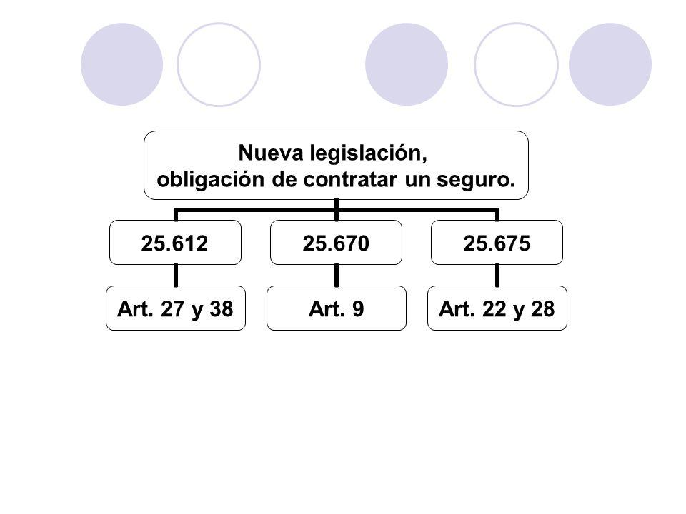 Nueva legislación, obligación de contratar un seguro. 25.612 Art. 27 y 38 25.670 Art. 9 25.675 Art. 22 y 28