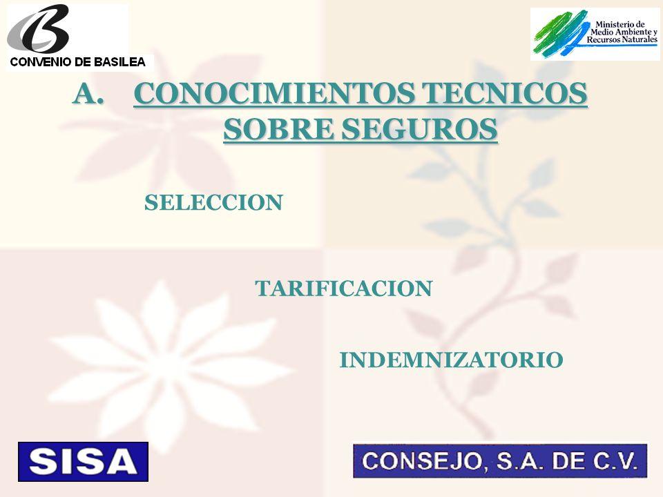 SELECCION TARIFICACION INDEMNIZATORIO A.CONOCIMIENTOS TECNICOS SOBRE SEGUROS