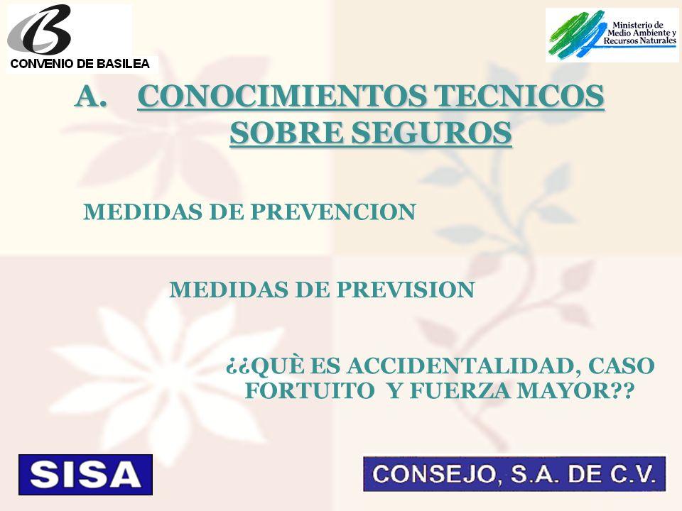 MEDIDAS DE PREVENCION MEDIDAS DE PREVISION ¿¿QUÈ ES ACCIDENTALIDAD, CASO FORTUITO Y FUERZA MAYOR .