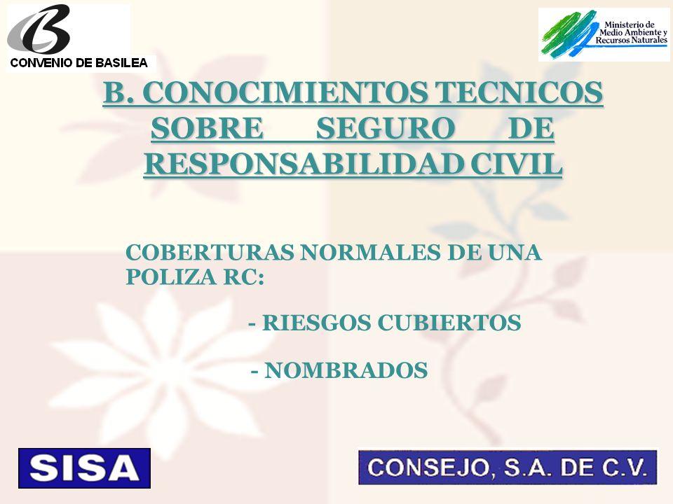 COBERTURAS NORMALES DE UNA POLIZA RC: - RIESGOS CUBIERTOS - NOMBRADOS B.