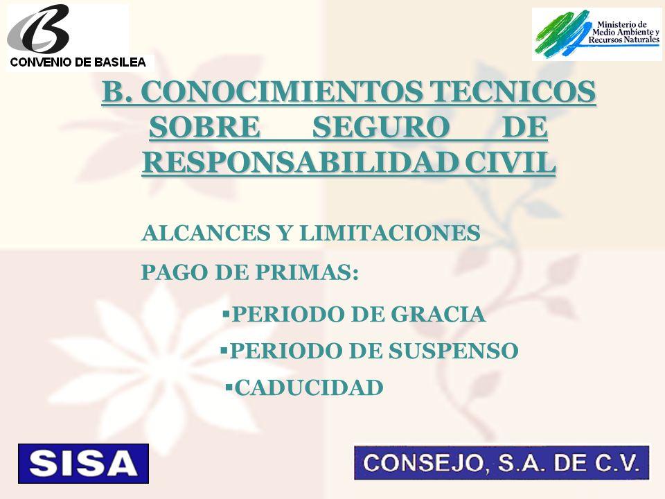 ALCANCES Y LIMITACIONES PAGO DE PRIMAS: PERIODO DE GRACIA PERIODO DE SUSPENSO CADUCIDAD B.