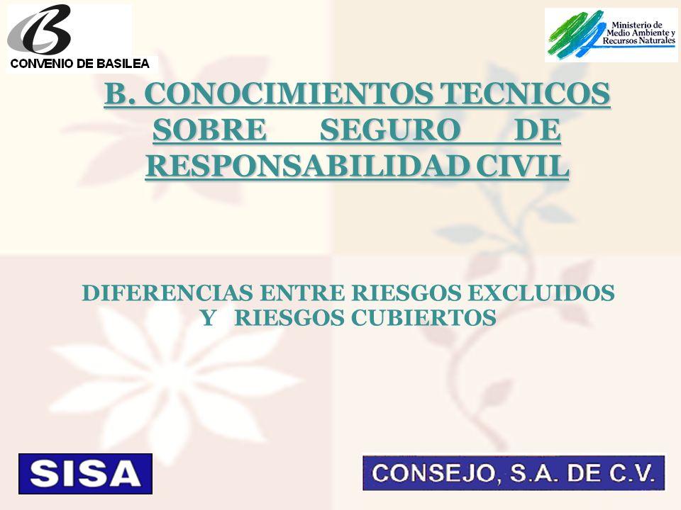 DIFERENCIAS ENTRE RIESGOS EXCLUIDOS Y RIESGOS CUBIERTOS B.