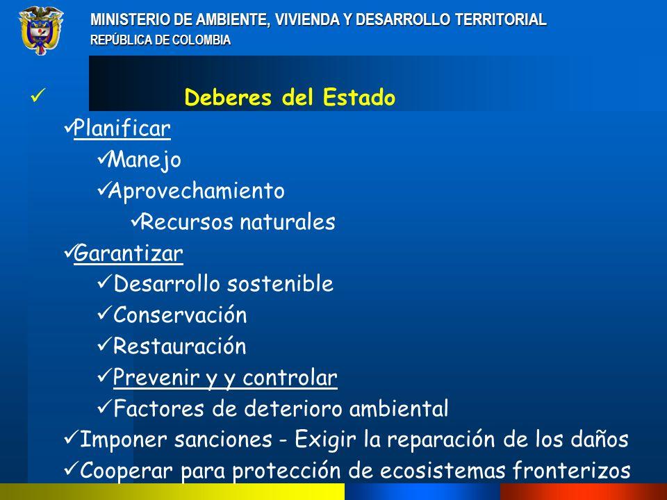 MINISTERIO DE AMBIENTE, VIVIENDA Y DESARROLLO TERRITORIAL REPÚBLICA DE COLOMBIA Derecho Gozar ambiente sano.