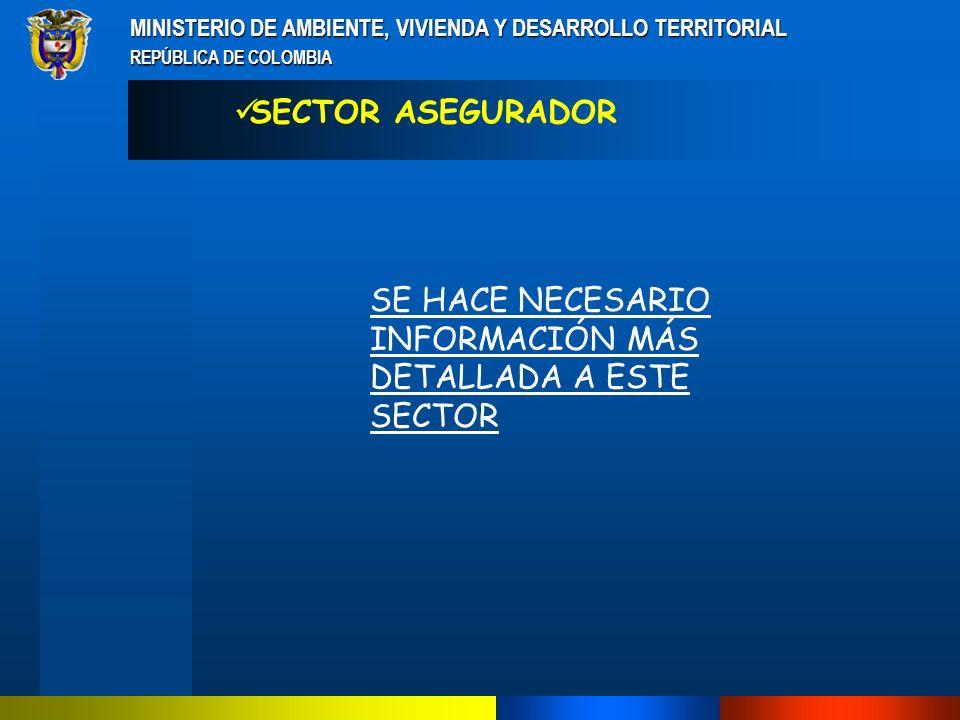 MINISTERIO DE AMBIENTE, VIVIENDA Y DESARROLLO TERRITORIAL REPÚBLICA DE COLOMBIA CONTAMOS CON SEGUROS PARA ESTA CLASE DE RESPONSABILIDAD PERO EN LA ACTUALIDAD NO ES FACIL DETERMINAR LOS MONTOS SEGUROS DISPONIBLES