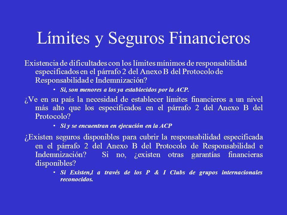 Límites y Seguros Financieros Existencia de dificultades con los límites mínimos de responsabilidad especificados en el párrafo 2 del Anexo B del Prot