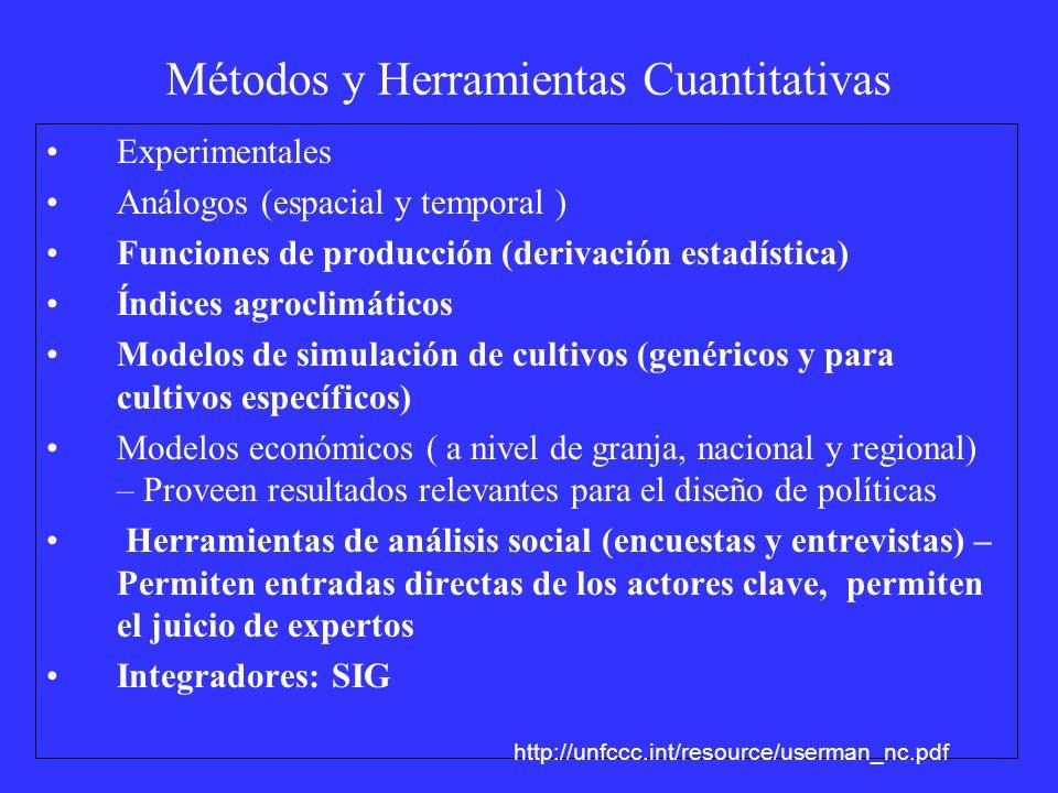 Métodos y Herramientas Cuantitativas Experimentales Análogos (espacial y temporal ) Funciones de producción (derivación estadística) Índices agroclimá